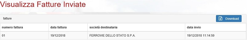 fatture trenitalia corporate
